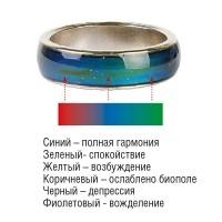 Что означают цвета кольца-хамелеон